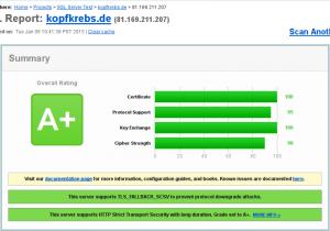 Screnshot: Ergebnis SSL-Server-Test